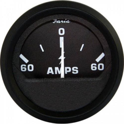 Амперметр 60-0-60 А (12822)